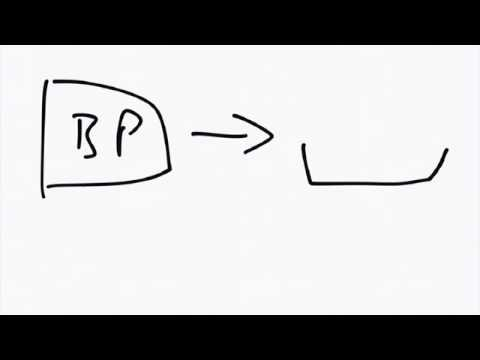 What is a Class vs What is an Object in Programming? thumbnail