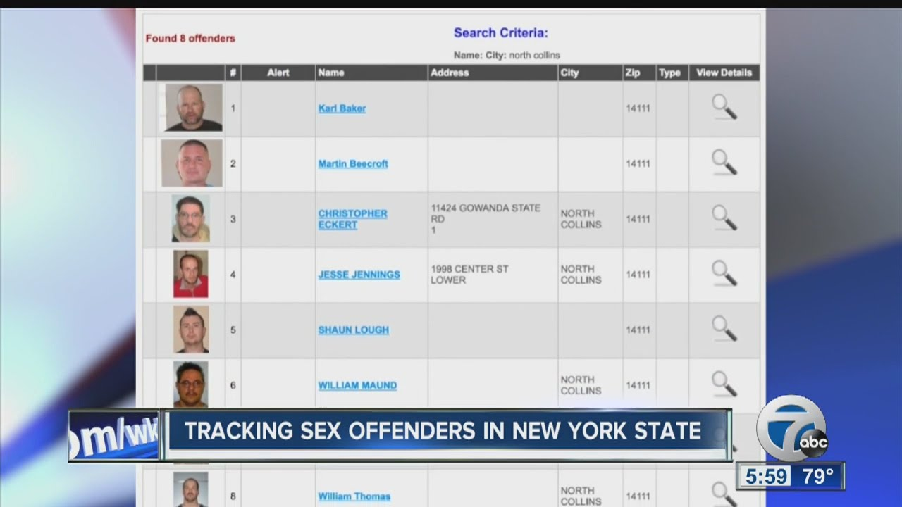 tracking sex offenders in Raleigh