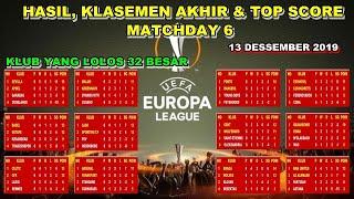 HASIL LIGA EROPA TADI MALAM MATCHDAY KE 6 ~ UEFA Europa League 2019, Klub Lolos 32 Besar