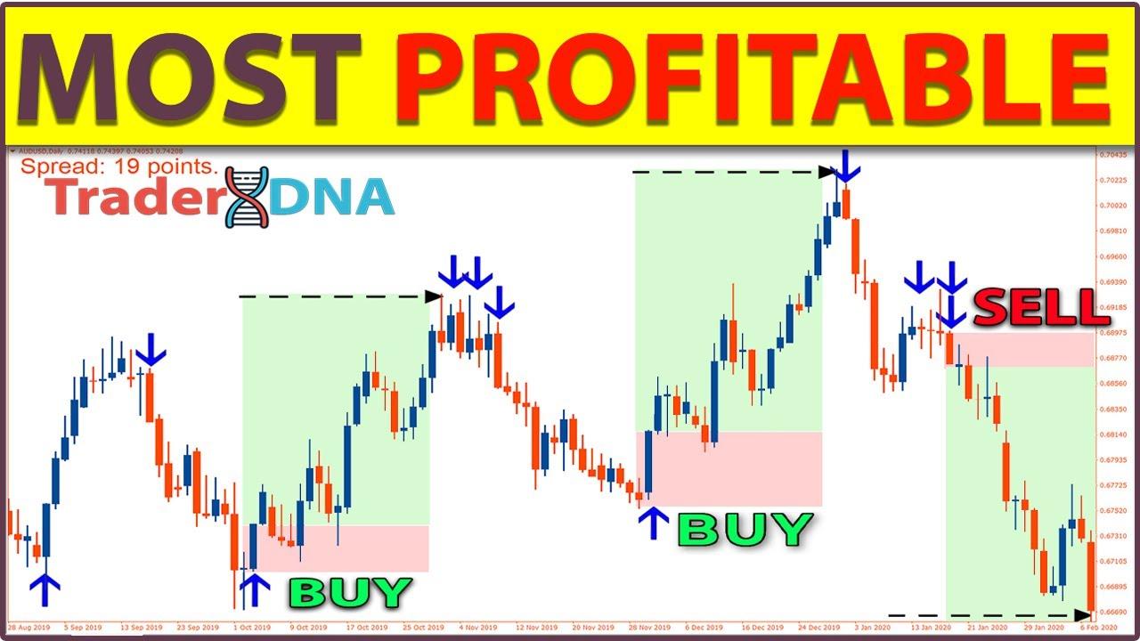 "Download 🔴 MARUBOZU Candlestick Pattern   The ""MOST PROFITABLE"" Candlestick to Make Consistent Winning Trades"