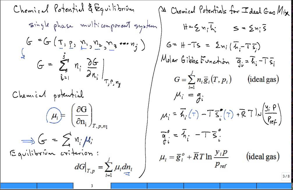 IDEAL GAS EQUATION DERIVATION PDF DOWNLOAD - Maissana PDF