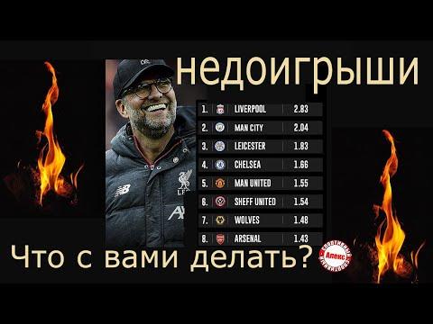 Кто попадет в Лиги Чемпионов? Новая Схема. Как распределятся места на следующий сезон?