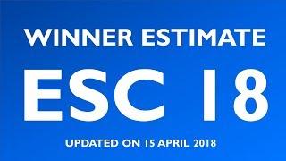 Eurovision 2018 Winner Estimate / 15th April