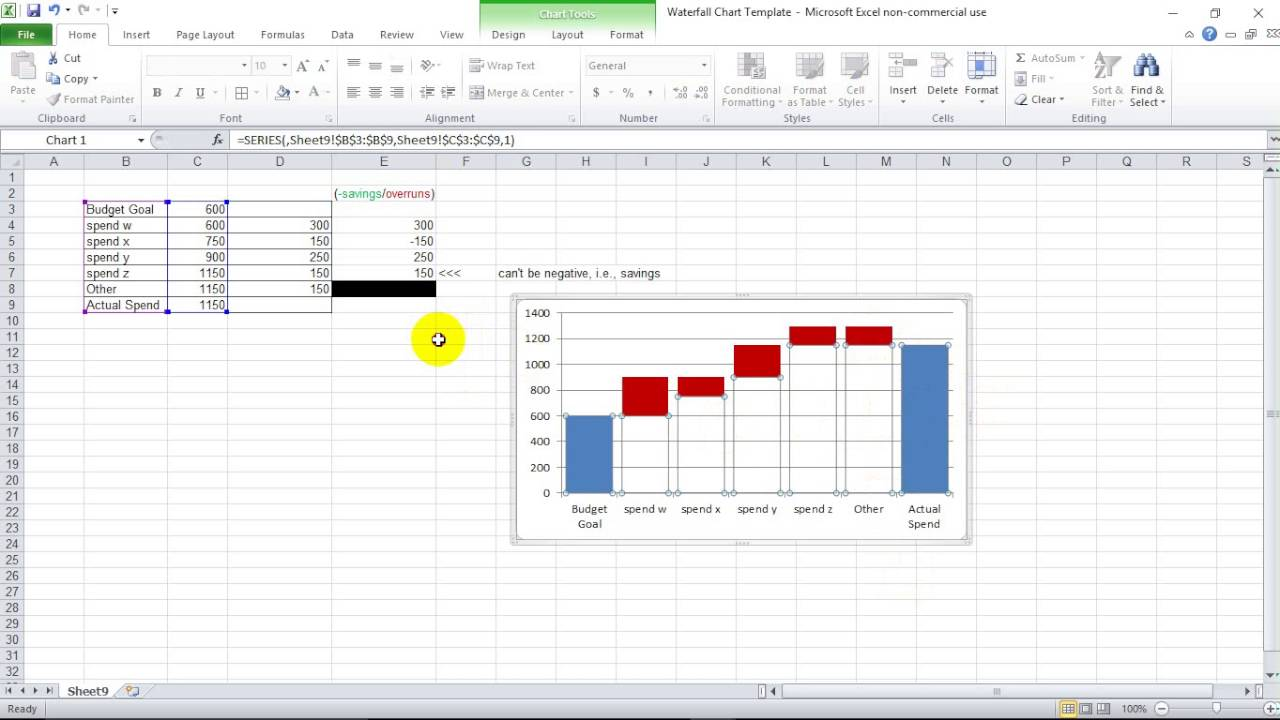 Waterfall chart template also youtube rh