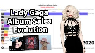Lady Gaga Album Sales Evolution | 2008-2020