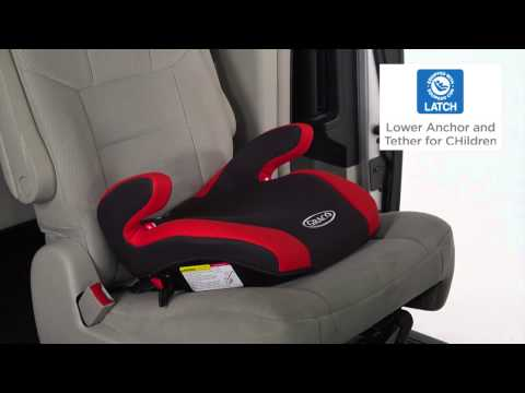 Graco Connext Booster Backless Booster