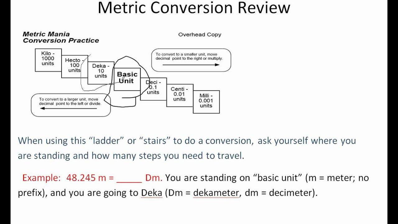 Image Gallery Metric Ladder – Metric Mania Worksheet