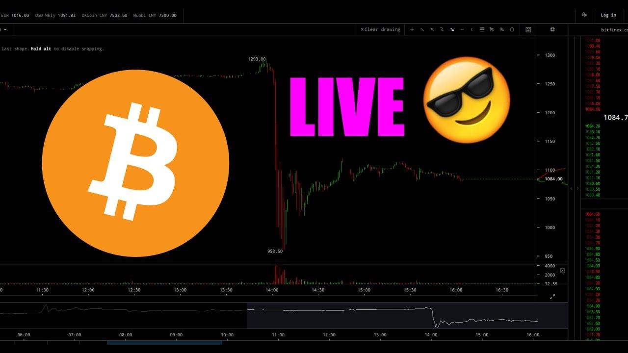 Bill barhydt bitcoin exchange rates