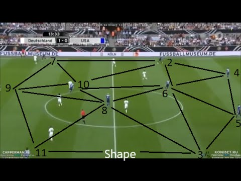 Principles of Play Analysis - Soccer (International Level -