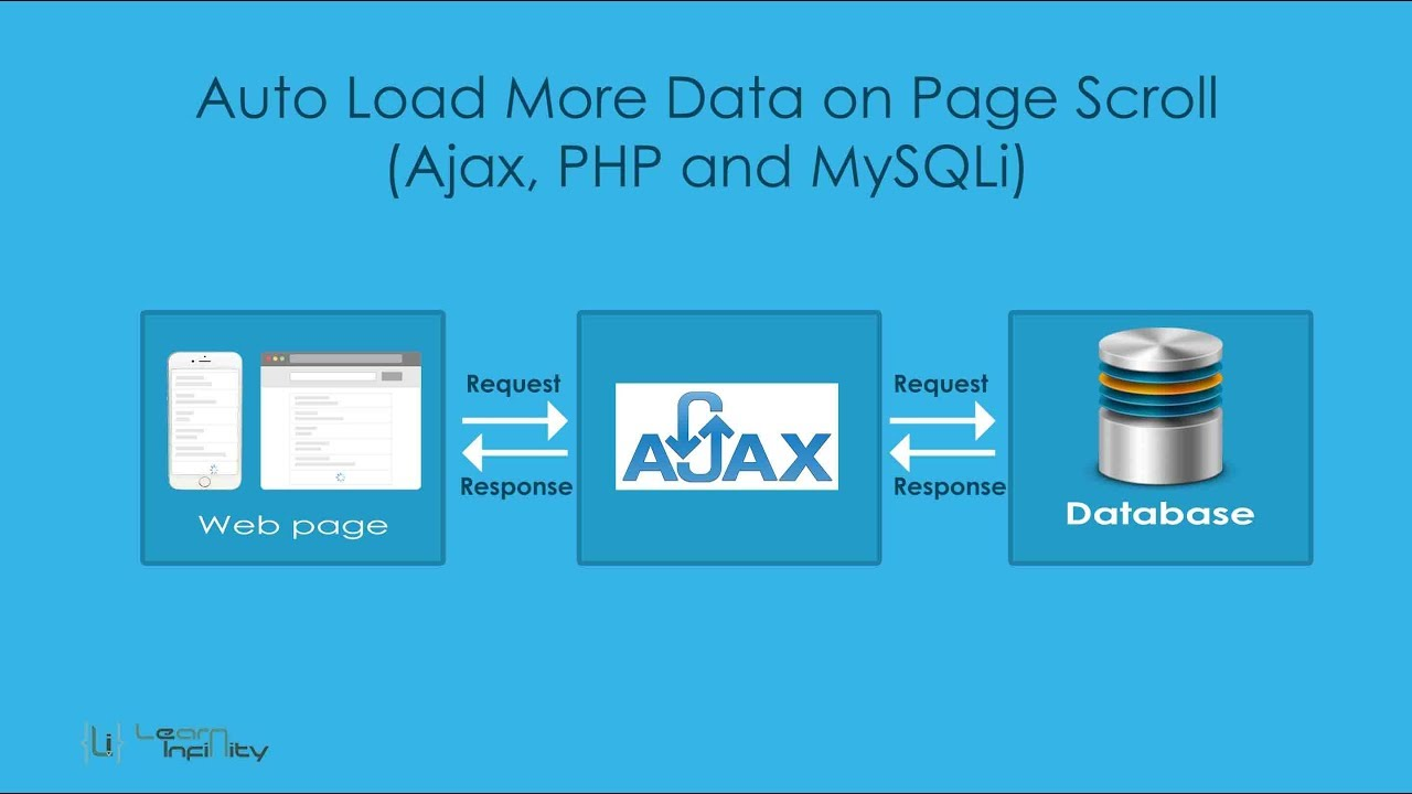 Load More Data on Page Scroll With Ajax, PHP and MySQLi