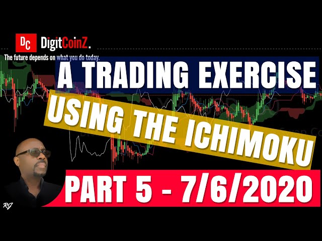 A Trading Exercise and Analysis Using The Ichimoku - Part 5