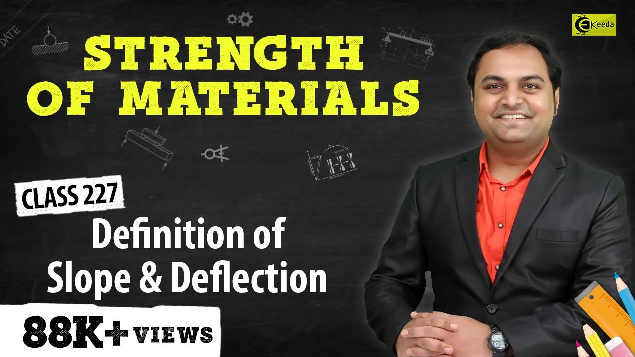 Definition Of Slope And Deflection   Slope And Deflection Of Beams    Strength Of Materials