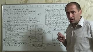 §1, 9 кл. Характеристика хим. эл-та на основе его полож. в Пер. системе