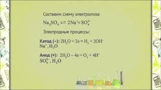 ch0704 Электролиз водного раствора сульфата натрия