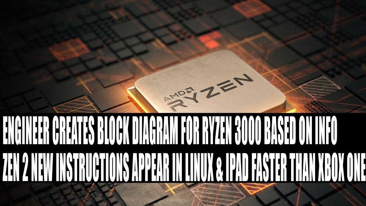 Amd Zen 2 New Instructions In Gnu Block Diagram By Engineer Nexus 7
