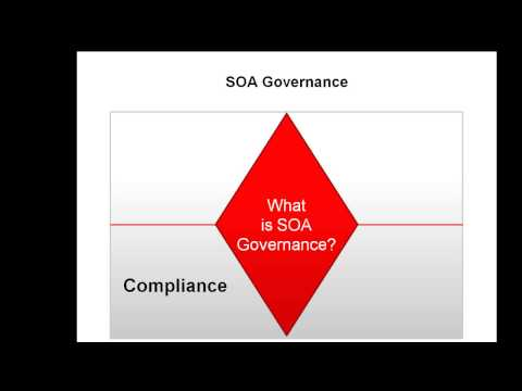 What Is SOA Governance