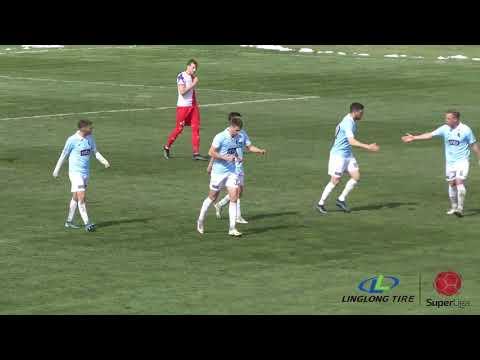 Rad Vojvodina Goals And Highlights