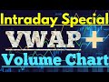 VWAP+Volume Chart INTRADAY SPECIAL