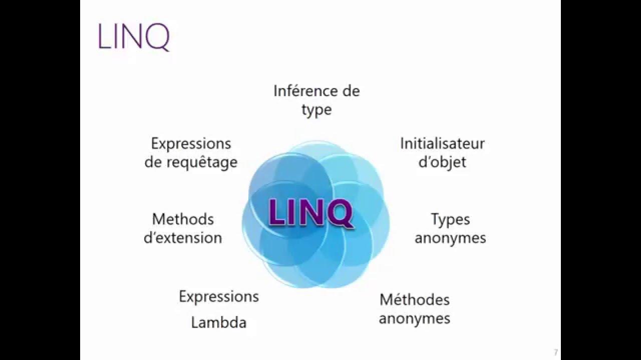 Podcast 13 - Linq: En partant des Predicats jusqu''au expressions Lambda