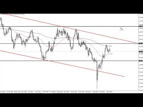 GBP/JPY Technical Analysis for February 06, 2019 by FXEmpire.com