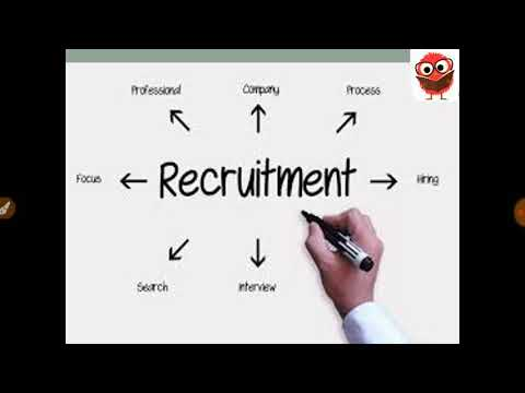 Sources Of Recruitment (in Hindi)