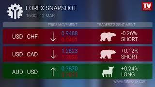 InstaForex tv news: Forex snapshot 16:00 (12.03.2018)