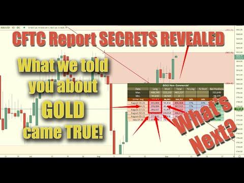 🔮Weekly CFTC Report: Forex Forecast using CoT Data: GOLD OIL USD AUDUSD USDCAD EURUSD GBPUSD  NZDUSD