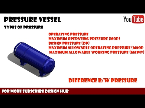 Types of pressure in pressure vessel - YouTube