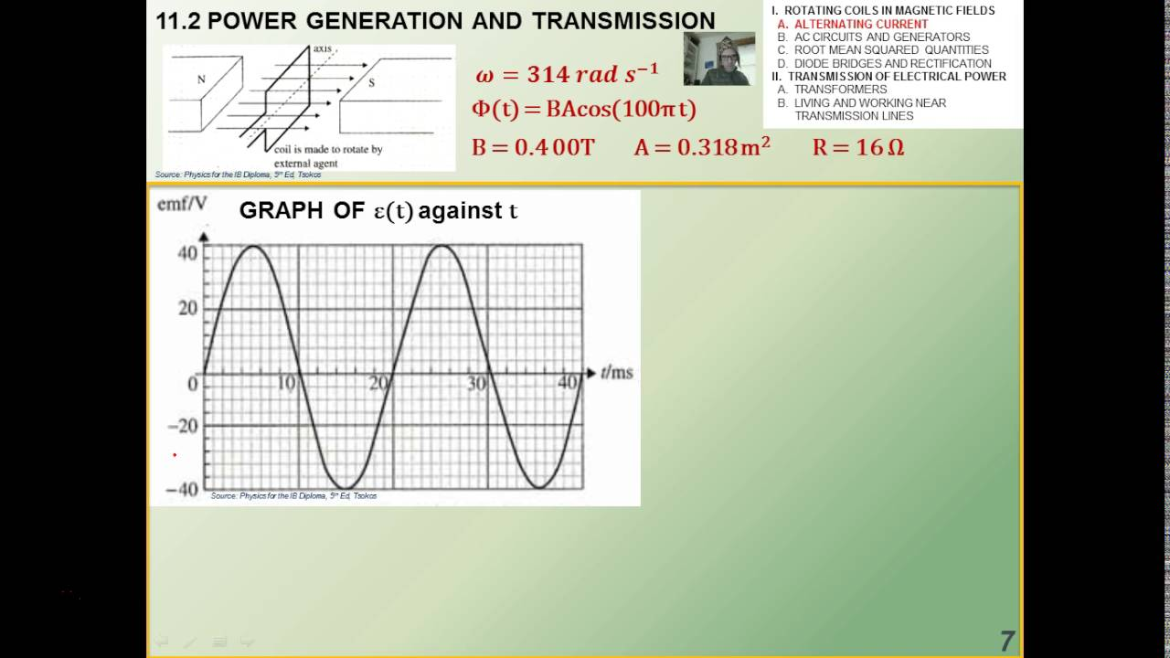 1121 Alternating Current 1 9 Youtube Diagram B The Produced In