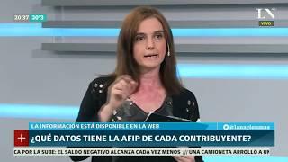 Скачать Qué Sabe La AFIP De Vos Y Por Qué Te Lo Cuenta PM