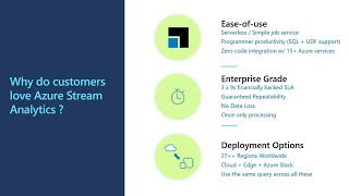 Grab Taxi and Bentley Systems: Leveraging real-time insights offered by Azure Stream | BRK2066