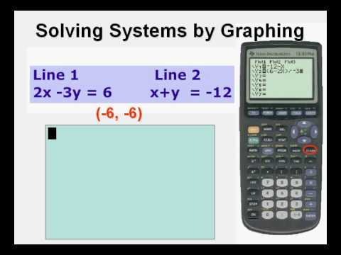 Solving Linear Systems From Standard Form Youtube