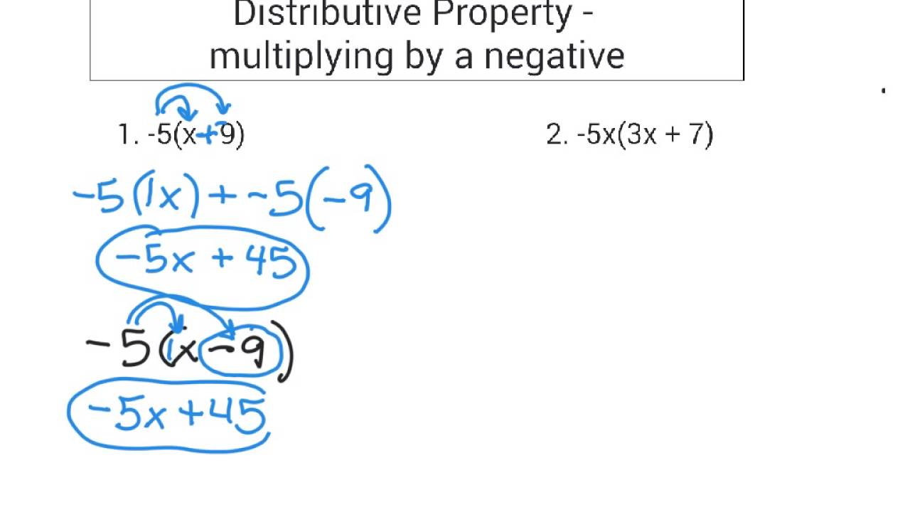 Distributive Property Multiplying By A Negative Youtube