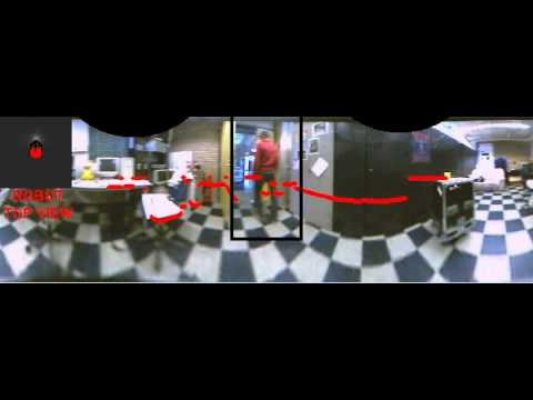 Robot People Tracking Omnidirectional Camera + Laser Range Finder