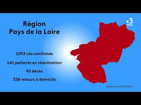 Coronavirus: les chiffres en Pays de la Loire au 3 avril 2020