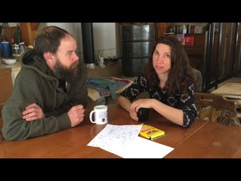 homestead project updates + coffee chat -- in theory we were resting!