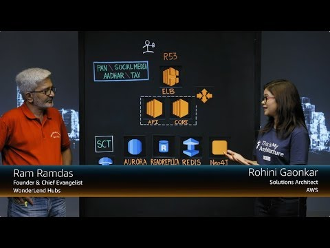 WonderLend Hubs: Migrating an ISV Solution from MS SQL Server to Aurora Postgres with AWS DMS & SCT
