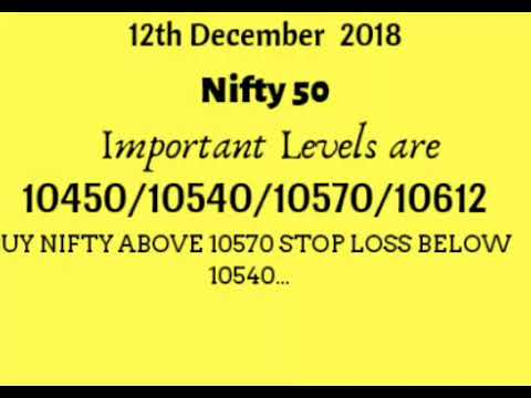 MCX CRUDEOIL COPPER NATURAL GAS LEAD NICKEL AND NIFTY 50 TODAY 12TH DECEMBER 2018
