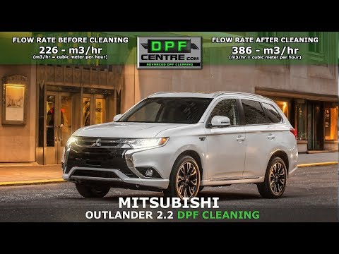 Mitsubishi Outlander 2.2 DPF Cleaning