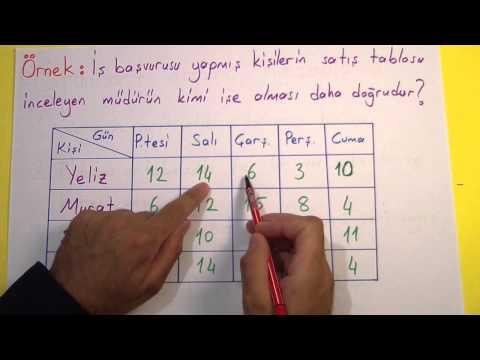 Standart sapma - Teog Şenol Hoca Matematik