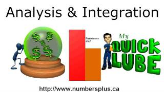 5 Steps to Using  Benchmarking to  mprove Business Profits   Numbers Plus
