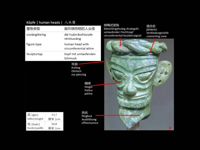 (47) Presentation: Anthropomorphic sculptures and masks of the Sanxingdui site (English version)