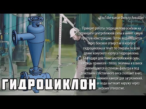 Как работает гидроциклон видео