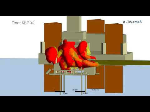Fire safety analysis for an offshore platform using CFD modelling