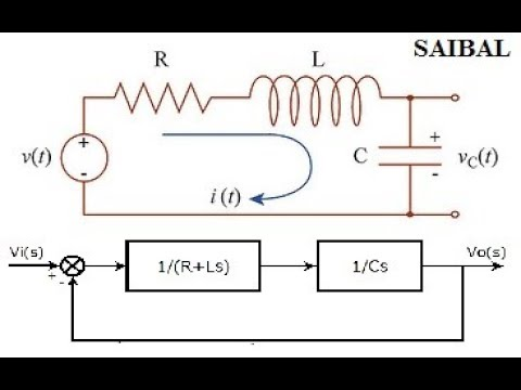 How to draw the block diagram of any electrical circuit(from