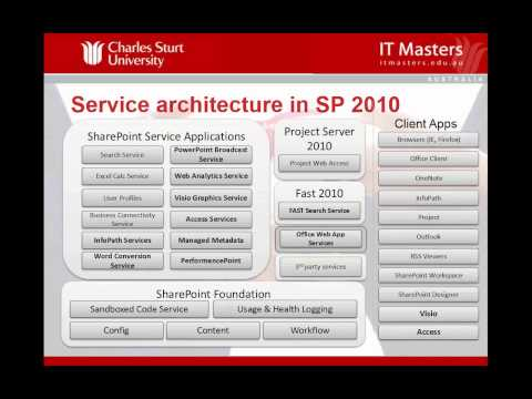 Lecture 1 What Is SharePoint - SharePoint 2013 Development: Free Short Course