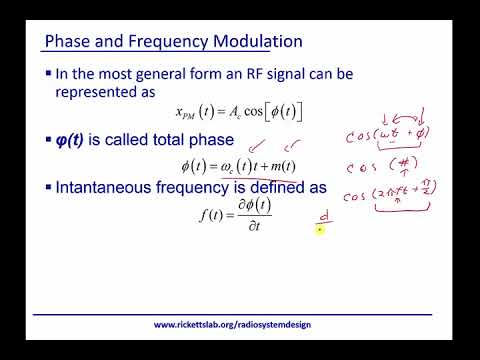 Module 2: Phase and Frequency Modulation