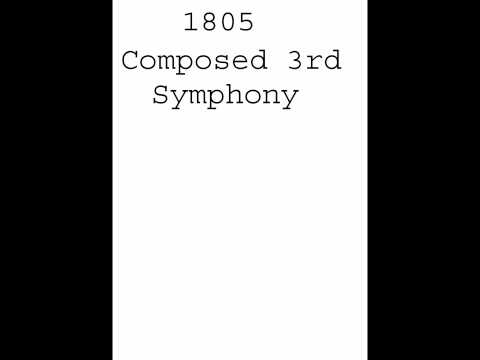 Beethoven Bio