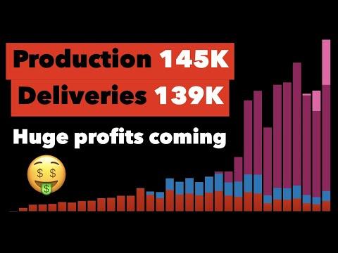 Tesla Q3 Deliveries Imply Record Profits 🤑