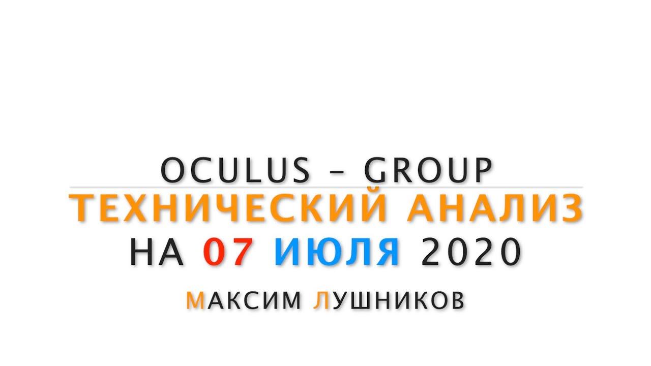 Технический обзор рынка Форекс на 07.07.2020 | Максим Лушников